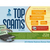 Top Financial Scams